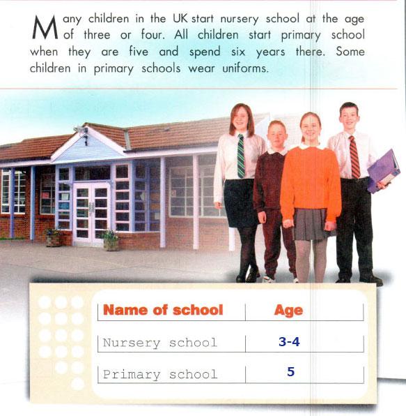 Учебник Spotlight 3. Student's Book. Страница 21