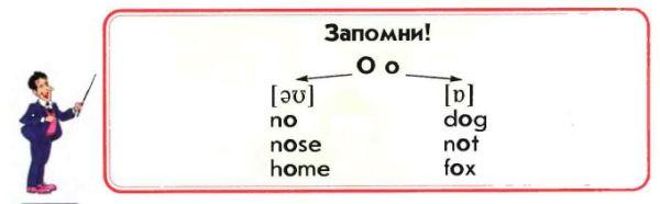 Учебник Enjoy English 1. Student's Book. Страница 83