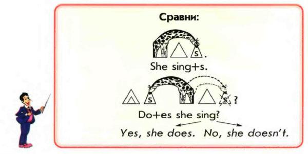 Учебник Enjoy English 1. Student's Book. Страница 130