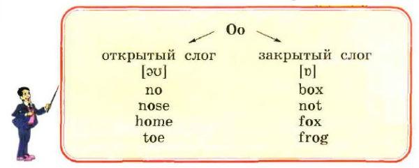 Учебник Enjoy English 2. Student's Book. Страница 108