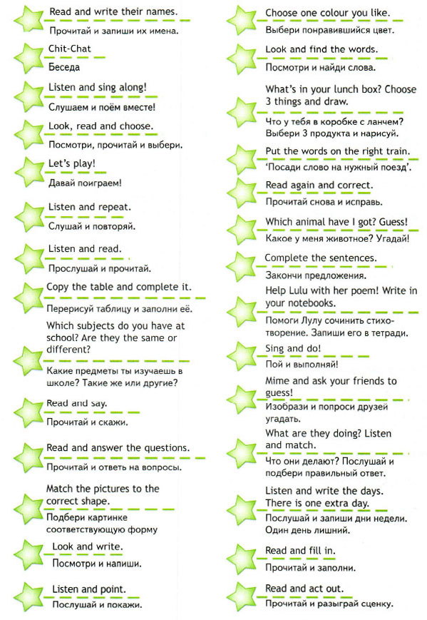 Учебник Spotlight 3. Student's Book. Грамматический справочник