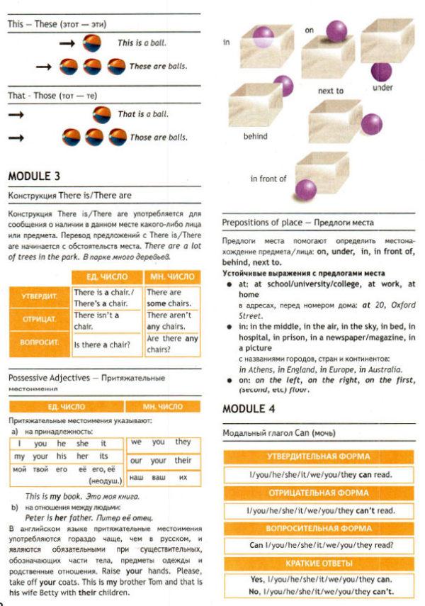 Учебник Spotlight 5. Student's Book. Грамматический справочник