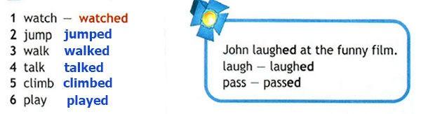 Учебник Spotlight 4. Student's Book. Страница 92