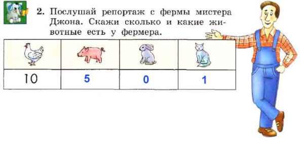 Учебник Enjoy English 2. Student's Book. Страница 55