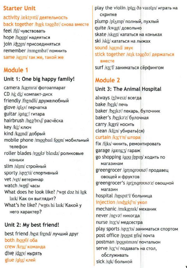 Учебник Spotlight 4. Student's Book. Word List
