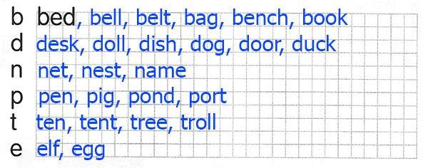 Рабочая тетрадь Rainbow English 2. Step 7