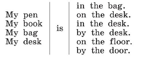 Учебник Rainbow English 2. Step 55