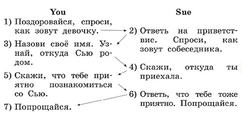 Учебник Rainbow English 2. Step 38