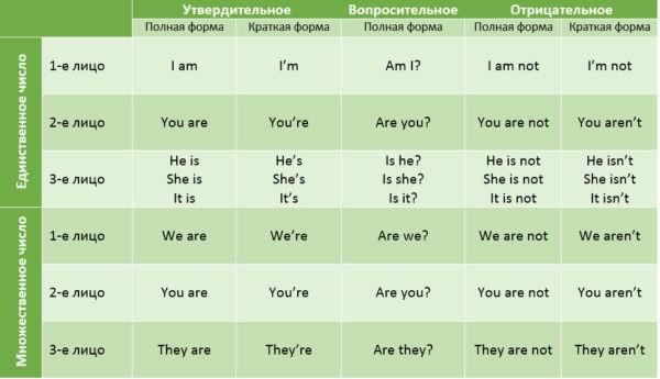 Учебник Rainbow English 2. Step 37
