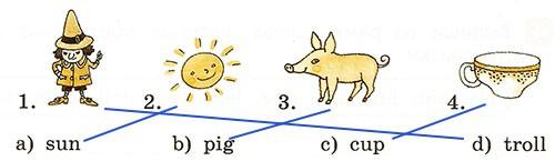 Контрольная работа. Rainbow English 2. Урок 8-14. Вариант 3