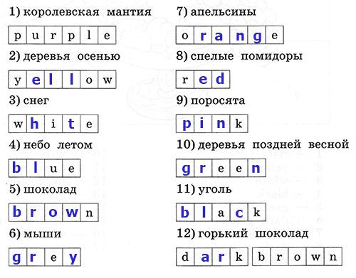 Рабочая тетрадь Rainbow English 3. Unit 3. Step 2