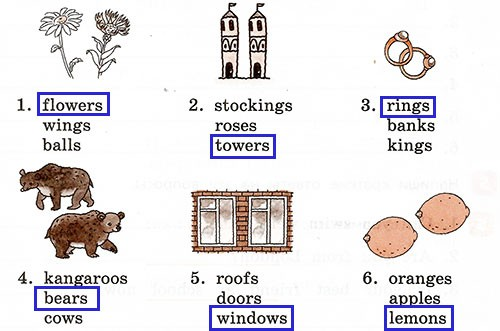 Контрольные работы Rainbow English 3. Units 1-4. Вариант 1