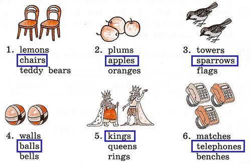 Контрольные работы Rainbow English 3. Units 1-4. Вариант 2