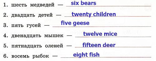 Контрольные работы Rainbow English 3. Units 1-8. Вариант 4