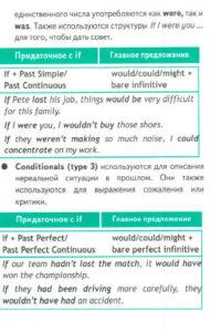 Учебник Spotlight 8. Student's Book. Грамматический справочник