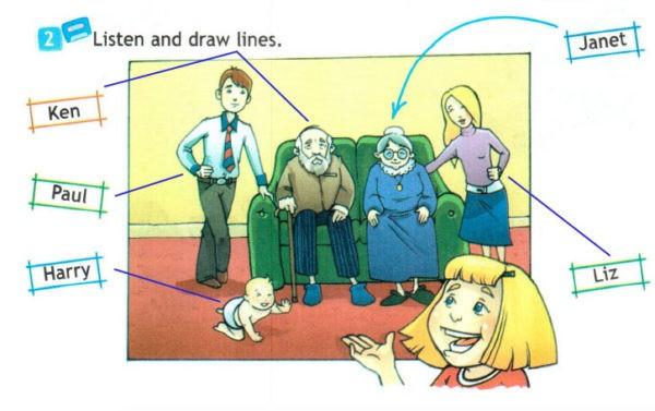 Рабочая тетрадь Spotlight 3. Workbook. Страница 18