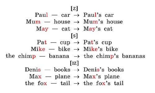 Учебник Rainbow English 4. Unit 1. Step 4