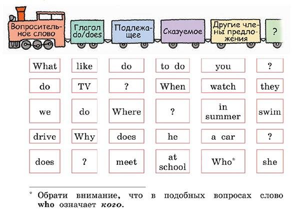 Учебник Rainbow English 4. Unit 1. Step 2